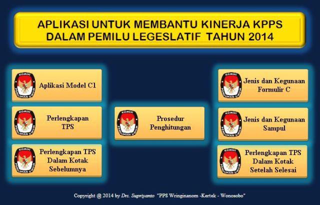 Aplikasi Penghitungan Suara Model C1 Pemilu Legeslatif 2014